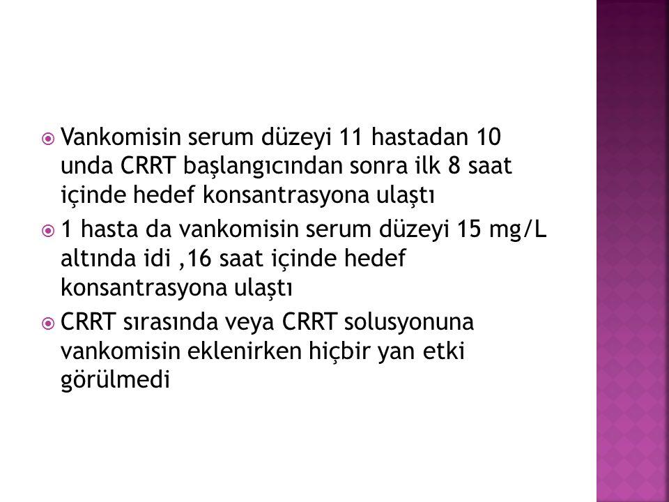  Vankomisin serum düzeyi 11 hastadan 10 unda CRRT başlangıcından sonra ilk 8 saat içinde hedef konsantrasyona ulaştı  1 hasta da vankomisin serum düzeyi 15 mg/L altında idi,16 saat içinde hedef konsantrasyona ulaştı  CRRT sırasında veya CRRT solusyonuna vankomisin eklenirken hiçbir yan etki görülmedi