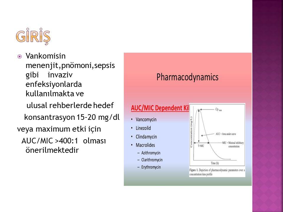  Vankomisin menenjit,pnömoni,sepsis gibi invaziv enfeksiyonlarda kullanılmakta ve ulusal rehberlerde hedef konsantrasyon 15-20 mg/dl veya maximum etki için AUC/MIC >400:1 olması önerilmektedir