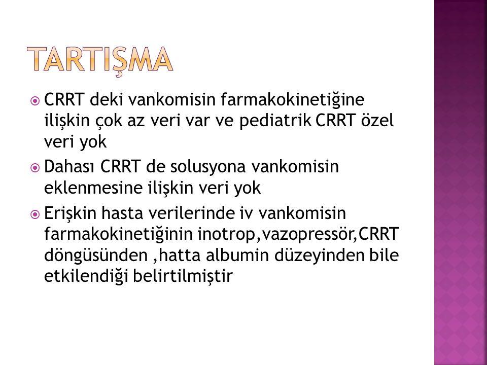  CRRT deki vankomisin farmakokinetiğine ilişkin çok az veri var ve pediatrik CRRT özel veri yok  Dahası CRRT de solusyona vankomisin eklenmesine ilişkin veri yok  Erişkin hasta verilerinde iv vankomisin farmakokinetiğinin inotrop,vazopressör,CRRT döngüsünden,hatta albumin düzeyinden bile etkilendiği belirtilmiştir
