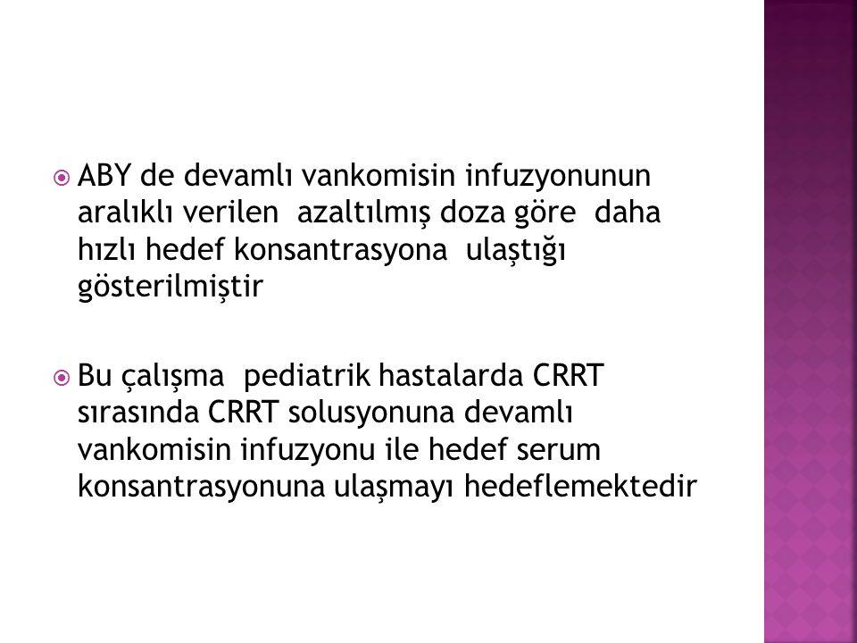  Nisan 2009 –Aralık 2014 arası yapılan retrospektif bir çalışma  CRRT solusyonunda vankomisin almayan hastalar çıkarıldı  Hastaların demografik,lab değerleri,vankomisin dozu  CRRT deki vankomisin konsantrasyonu antikoagulasyon çeşidi  Serum kreatin (hasta kabulünden taburcu olana dek) eGFR hesaplandı (schwartz formülü) pRIFLE  PRISM III