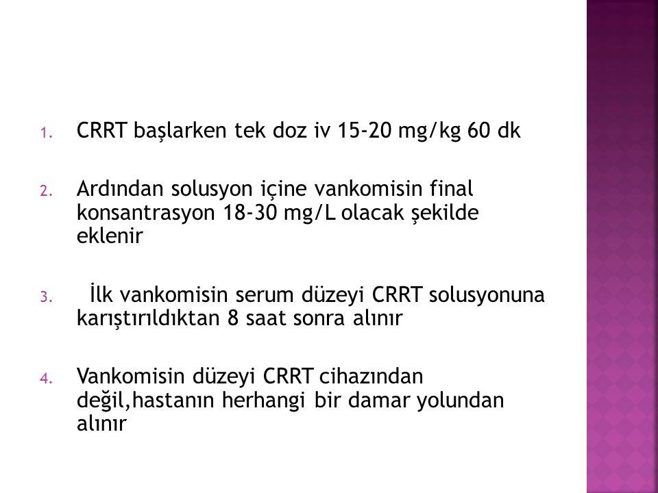 1. CRRT başlarken tek doz iv 15-20 mg/kg 60 dk 2.