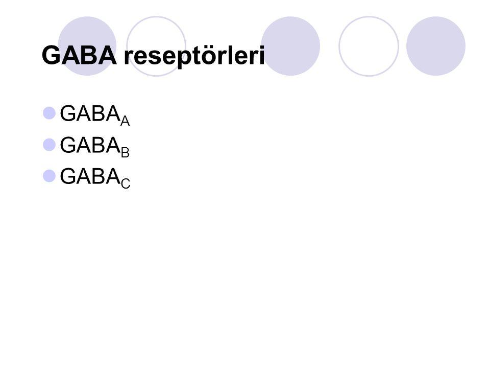 GABA reseptörleri GABA A GABA B GABA C