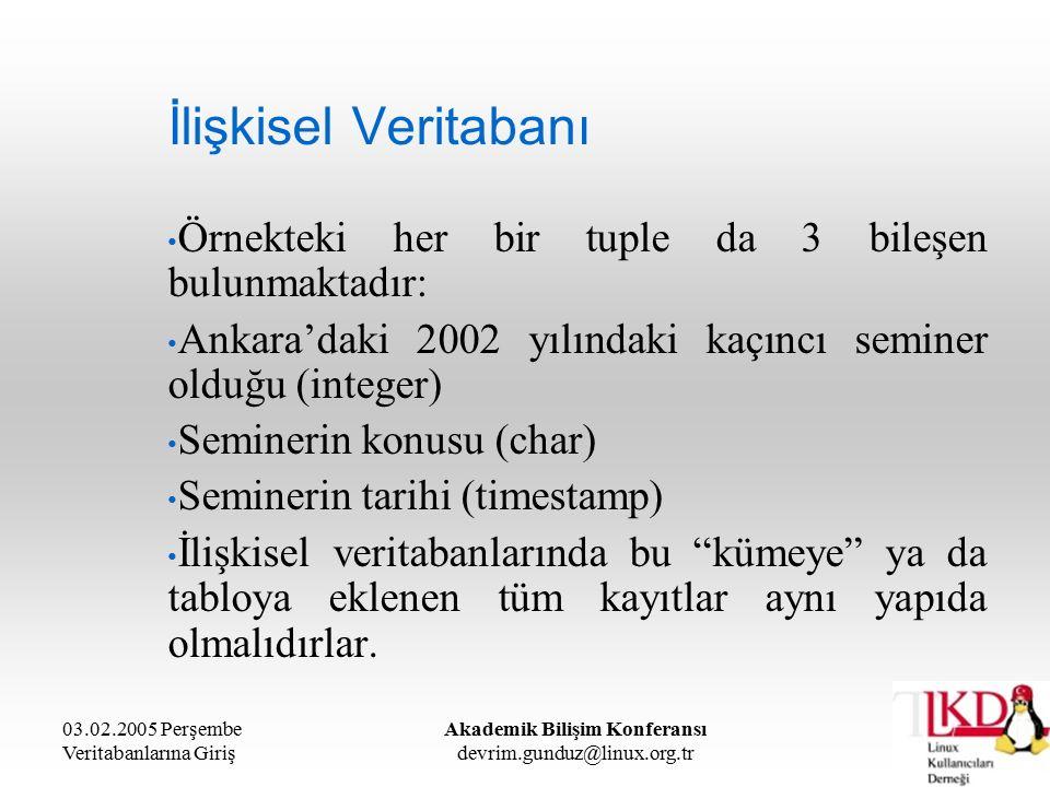 03.02.2005 Perşembe Veritabanlarına Giriş Akademik Bilişim Konferansı devrim.gunduz@linux.org.tr İlişkisel Veritabanı Örnekteki her bir tuple da 3 bileşen bulunmaktadır: Ankara'daki 2002 yılındaki kaçıncı seminer olduğu (integer) Seminerin konusu (char) Seminerin tarihi (timestamp) İlişkisel veritabanlarında bu kümeye ya da tabloya eklenen tüm kayıtlar aynı yapıda olmalıdırlar.
