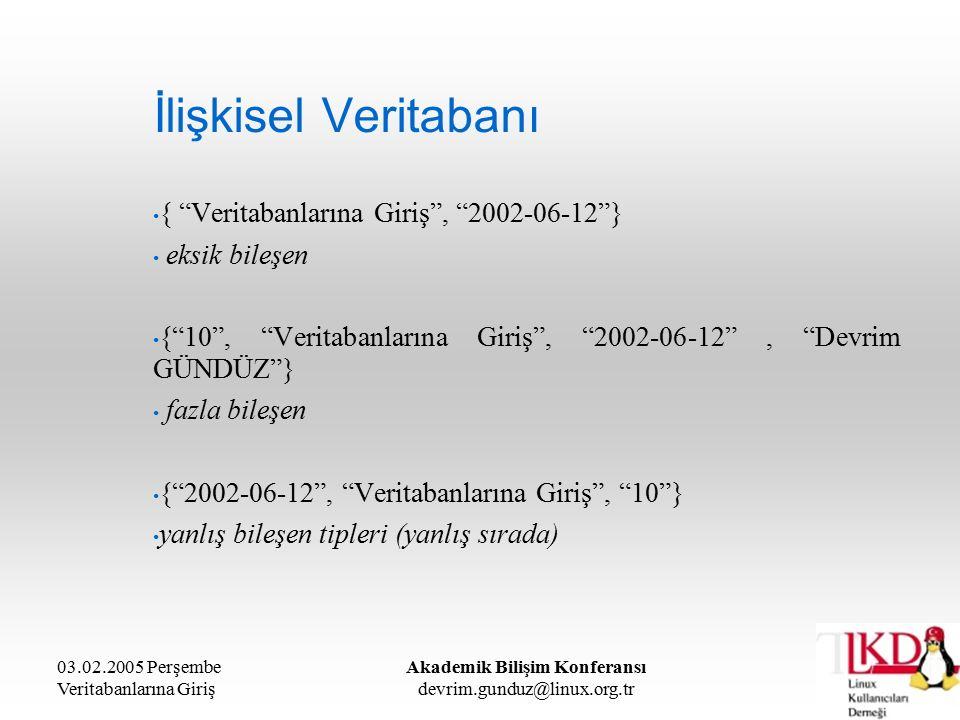 03.02.2005 Perşembe Veritabanlarına Giriş Akademik Bilişim Konferansı devrim.gunduz@linux.org.tr İlişkisel Veritabanı { Veritabanlarına Giriş , 2002-06-12 } eksik bileşen { 10 , Veritabanlarına Giriş , 2002-06-12 , Devrim GÜNDÜZ } fazla bileşen { 2002-06-12 , Veritabanlarına Giriş , 10 } yanlış bileşen tipleri (yanlış sırada)