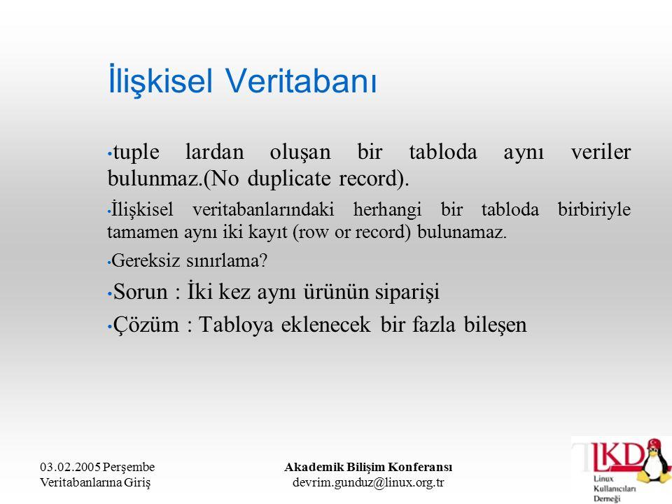 03.02.2005 Perşembe Veritabanlarına Giriş Akademik Bilişim Konferansı devrim.gunduz@linux.org.tr İlişkisel Veritabanı tuple lardan oluşan bir tabloda aynı veriler bulunmaz.(No duplicate record).