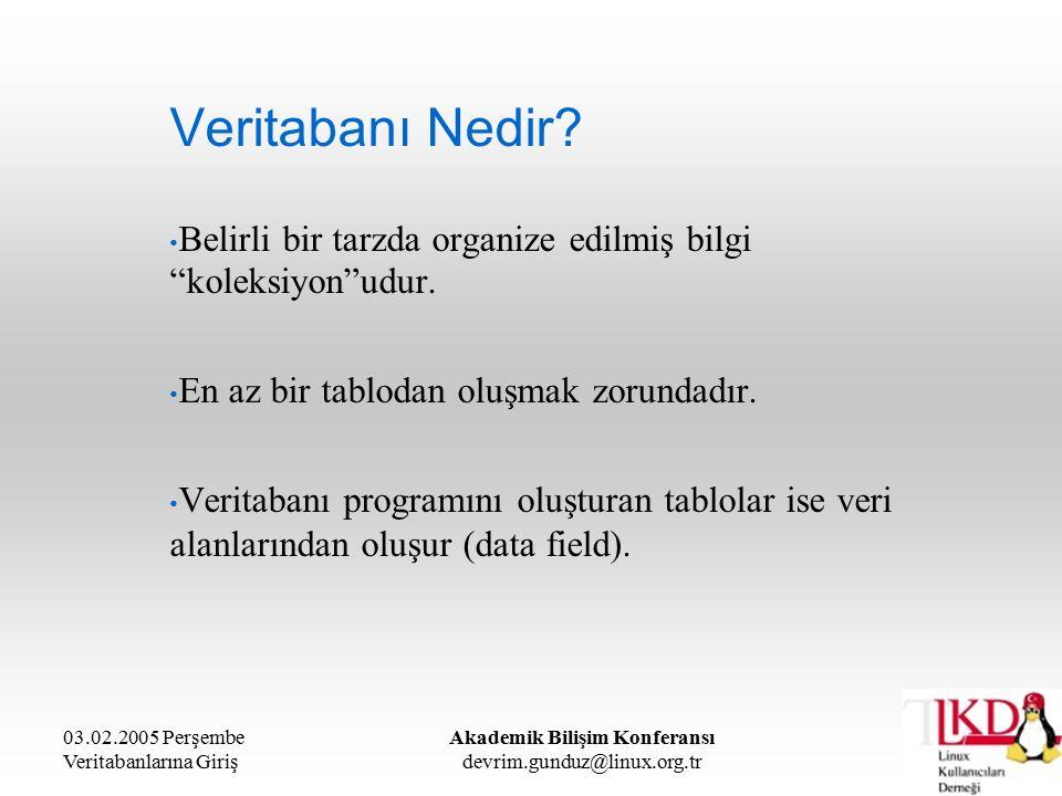03.02.2005 Perşembe Veritabanlarına Giriş Akademik Bilişim Konferansı devrim.gunduz@linux.org.tr Veritabanı Nedir.