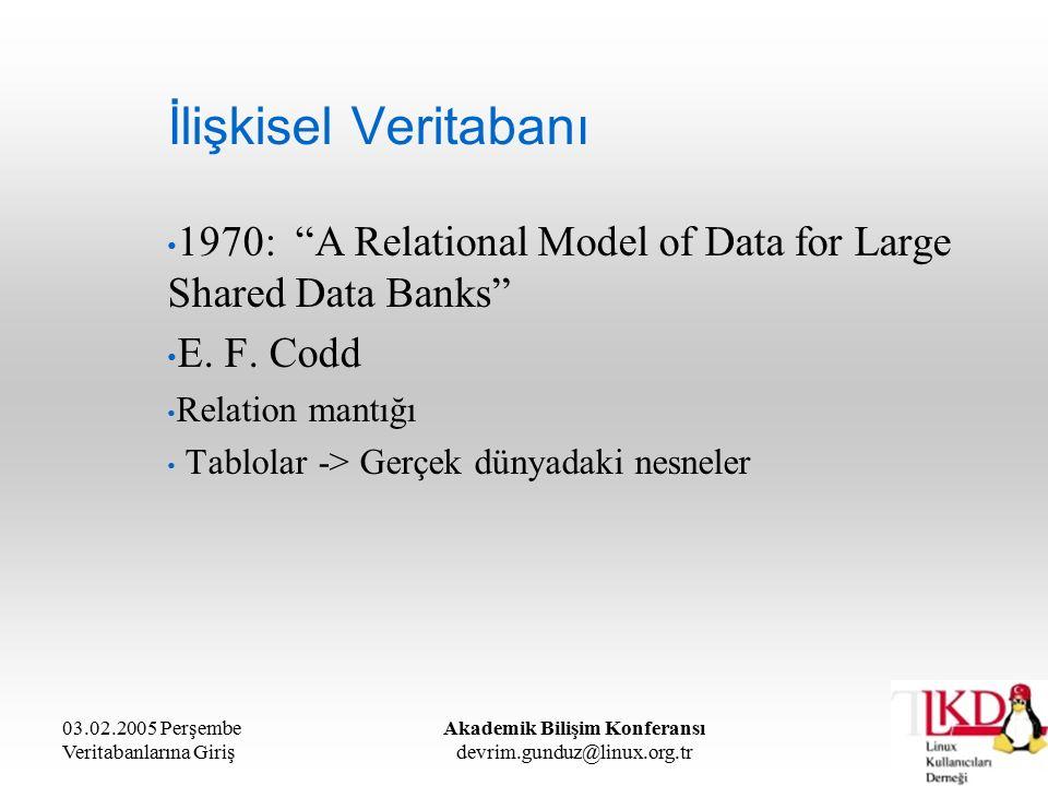 03.02.2005 Perşembe Veritabanlarına Giriş Akademik Bilişim Konferansı devrim.gunduz@linux.org.tr Veritabanı Çeşitleri 1. MySQL 2. IBM DB2 3. Interbase 4. Informix 5. Progress 6. PostgreSQL 7. Oracle