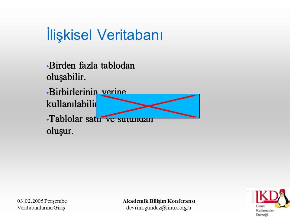 03.02.2005 Perşembe Veritabanlarına Giriş Akademik Bilişim Konferansı devrim.gunduz@linux.org.tr İlişkisel Veritabanı Birden fazla tablodan oluşabilir.