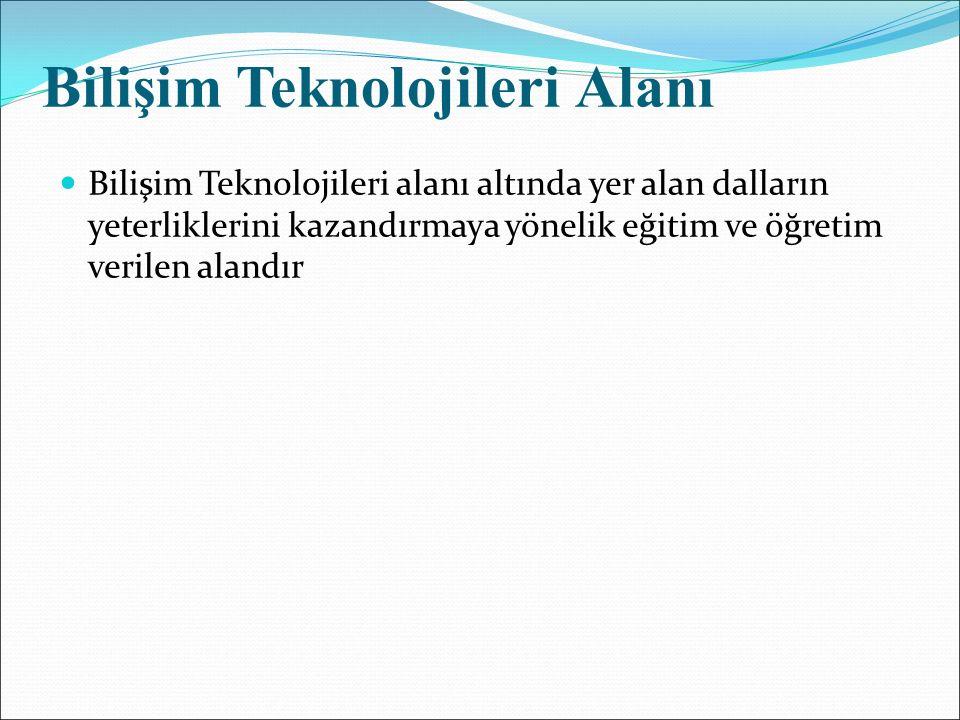 Bilişim Teknolojileri Alanı Bilişim Teknolojileri alanı altında yer alan dalların yeterliklerini kazandırmaya yönelik eğitim ve öğretim verilen alandı