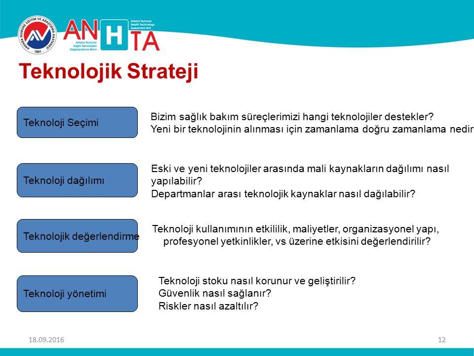 Teknolojik Strateji Teknoloji Seçimi Teknolojik değerlendirme Eski ve yeni teknolojiler arasında mali kaynakların dağılımı nasıl yapılabilir.