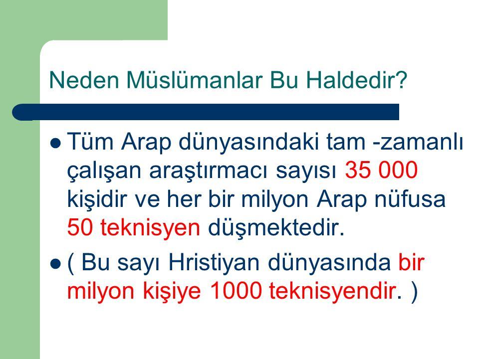 Neden Müslümanlar Bu Haldedir.
