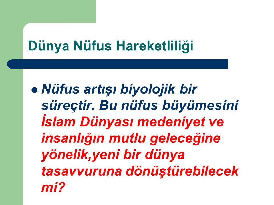 İslam Dünyası Neden Bilgi Üretememektedir.
