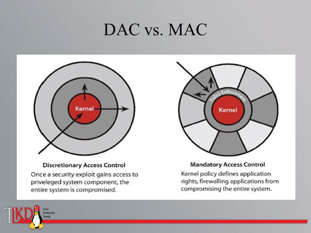 DAC vs. MAC