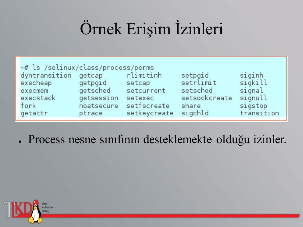Örnek Erişim İzinleri ● Process nesne sınıfının desteklemekte olduğu izinler.