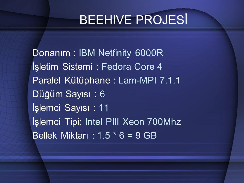 BEEHIVE PROJESİ Donanım : IBM Netfinity 6000R İşletim Sistemi : Fedora Core 4 Paralel Kütüphane : Lam-MPI 7.1.1 Düğüm Sayısı : 6 İşlemci Sayısı : 11 İşlemci Tipi: Intel PIII Xeon 700Mhz Bellek Miktarı : 1.5 * 6 = 9 GB
