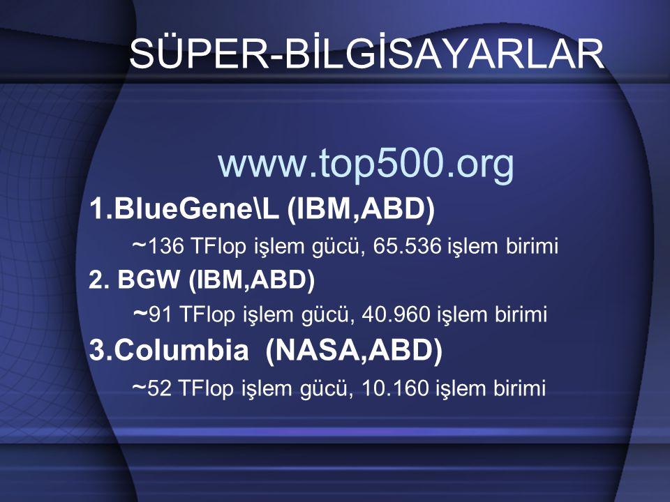 SÜPER-BİLGİSAYARLAR www.top500.org 1.BlueGene\L (IBM,ABD) ~ 136 TFlop işlem gücü, 65.536 işlem birimi 2.