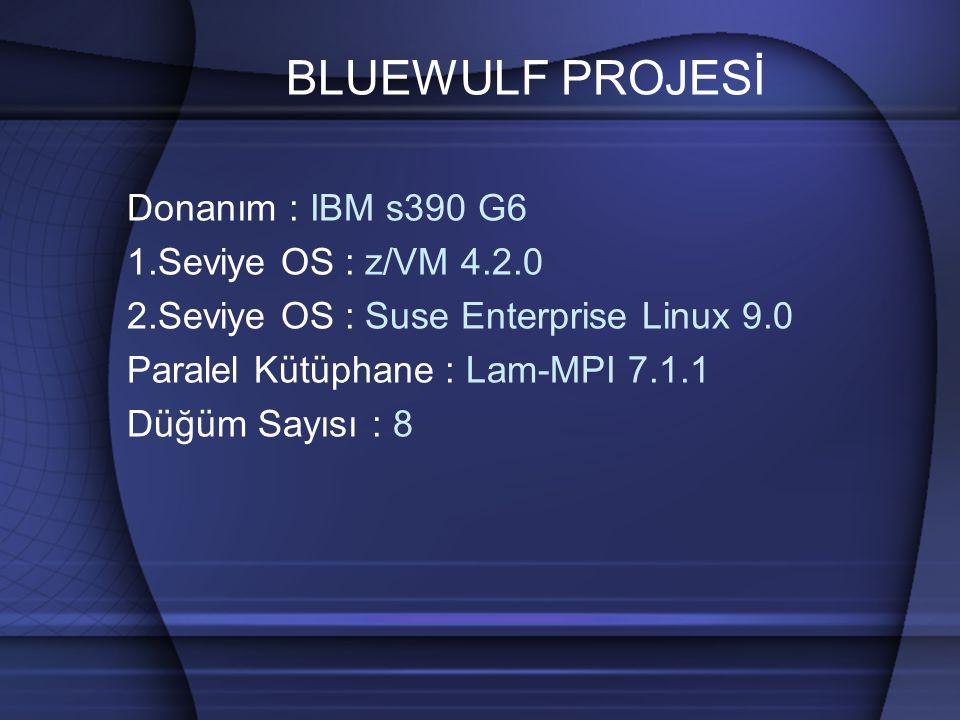 BLUEWULF PROJESİ Donanım : IBM s390 G6 1.Seviye OS : z/VM 4.2.0 2.Seviye OS : Suse Enterprise Linux 9.0 Paralel Kütüphane : Lam-MPI 7.1.1 Düğüm Sayısı : 8