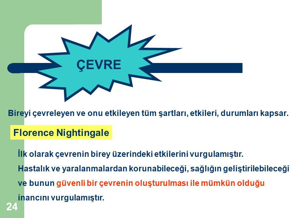 24 ÇEVRE Bireyi çevreleyen ve onu etkileyen tüm şartları, etkileri, durumları kapsar. Florence Nightingale İlk olarak çevrenin birey üzerindeki etkile