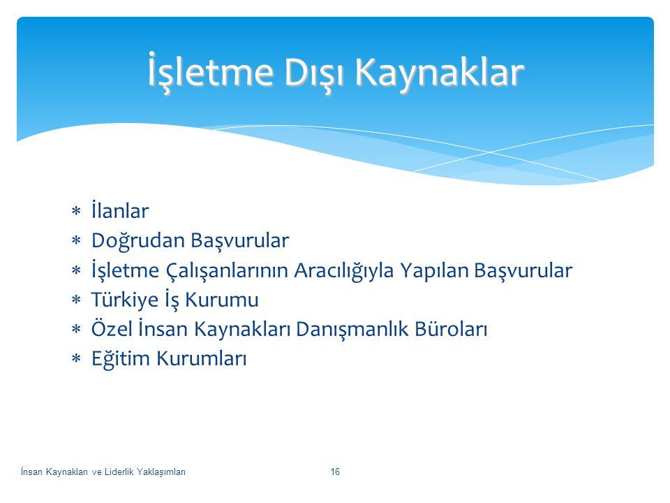  İlanlar  Doğrudan Başvurular  İşletme Çalışanlarının Aracılığıyla Yapılan Başvurular  Türkiye İş Kurumu  Özel İnsan Kaynakları Danışmanlık Bürol