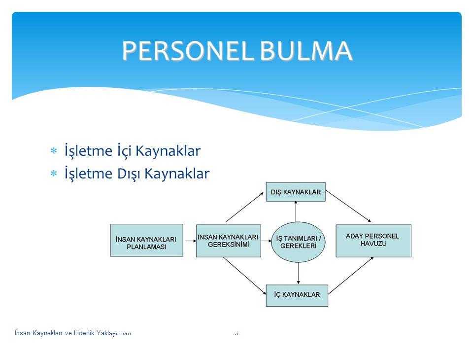  İlanlar  Doğrudan Başvurular  İşletme Çalışanlarının Aracılığıyla Yapılan Başvurular  Türkiye İş Kurumu  Özel İnsan Kaynakları Danışmanlık Büroları  Eğitim Kurumları İşletme Dışı Kaynaklar İnsan Kaynakları ve Liderlik Yaklaşımları16