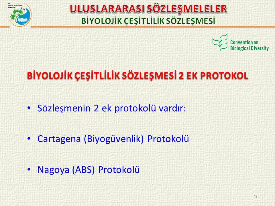 BİYOLOJİK ÇEŞİTLİLİK SÖZLEŞMESİ 2 EK PROTOKOL Sözleşmenin 2 ek protokolü vardır: Cartagena (Biyogüvenlik) Protokolü Nagoya (ABS) Protokolü 15
