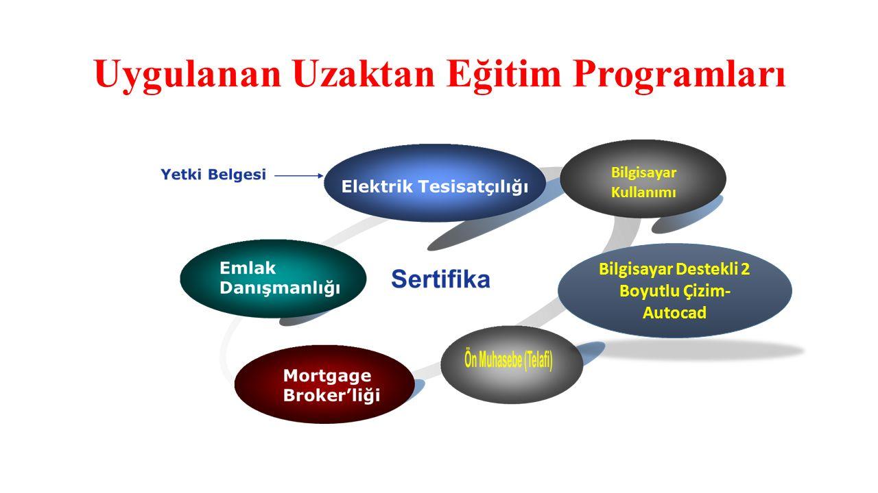 Uygulanan Uzaktan Eğitim Programları Bilgisayar Kullanımı Bilgisayar Destekli 2 Boyutlu Çizim- Autocad