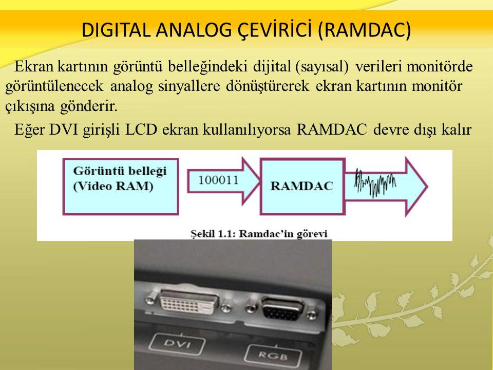 DIGITAL ANALOG ÇEVİRİCİ (RAMDAC) Ekran kartının görüntü belleğindeki dijital (sayısal) verileri monitörde görüntülenecek analog sinyallere dönüştürerek ekran kartının monitör çıkışına gönderir.