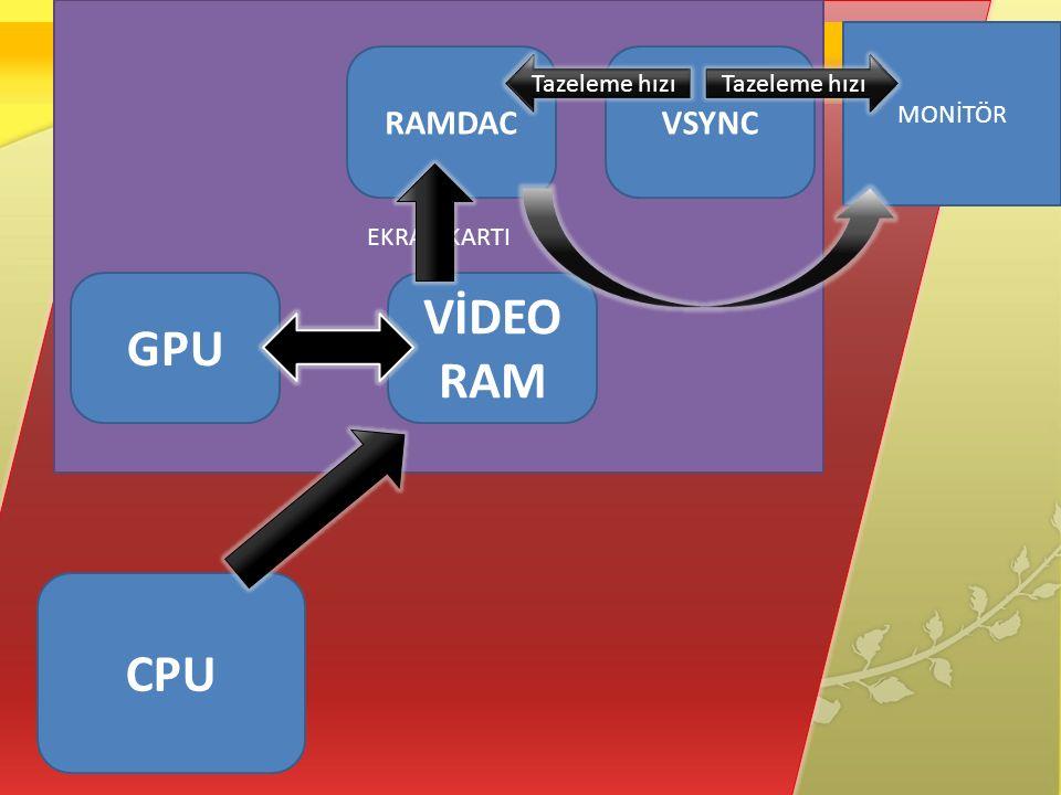 CPU EKRAN KARTI GPU VİDEO RAM RAMDACVSYNC MONİTÖR Tazeleme hızı