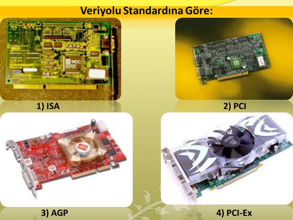 Veriyolu Standardına Göre: 1) ISA2) PCI 3) AGP4) PCI-Ex
