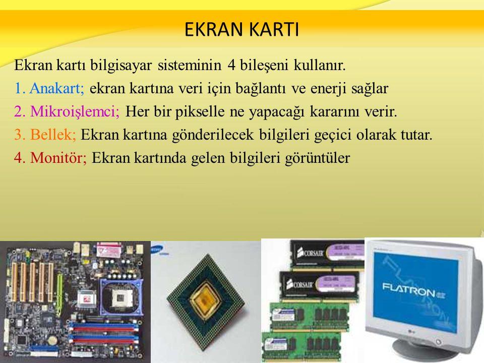 EKRAN KARTI Ekran kartı bilgisayar sisteminin 4 bileşeni kullanır.
