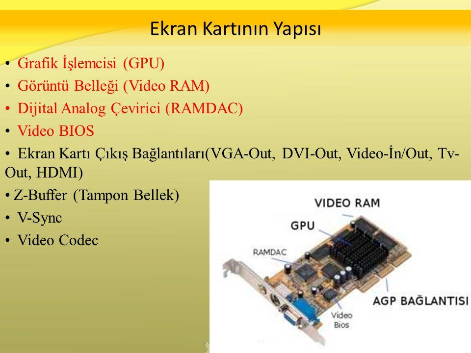 Ekran Kartının Yapısı Grafik İşlemcisi (GPU) Görüntü Belleği (Video RAM) Dijital Analog Çevirici (RAMDAC) Video BIOS Ekran Kartı Çıkış Bağlantıları(VGA-Out, DVI-Out, Video-İn/Out, Tv- Out, HDMI) Z-Buffer (Tampon Bellek) V-Sync Video Codec