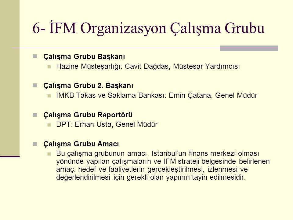 7- Tanıtım ve İmaj Çalışma Grubu Çalışma Grubu Başkanı Türkiye Yatırım Destek ve Tanıtım Ajansı: Arda Açıksöz, Daire Başkanı ve Başkan Vekili) Çalışma Grubu 2.
