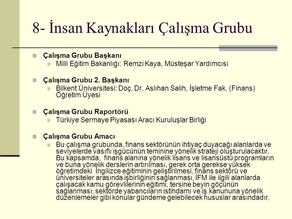 9- Mevcut Durum Analizi Çalışma Grubu Çalışma Grubu Başkanı Türkiye Bankalar Birliği: Dr.