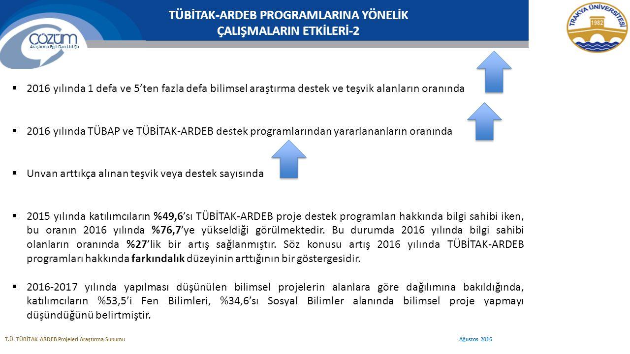 TÜBİTAK-ARDEB PROGRAMLARINA YÖNELİK ÇALIŞMALARIN ETKİLERİ-2 T.Ü.