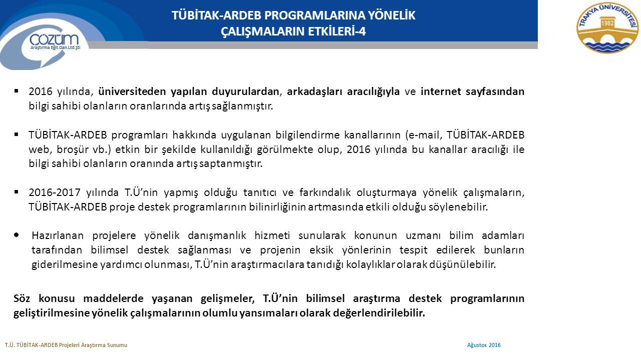 TÜBİTAK-ARDEB PROGRAMLARINA YÖNELİK ÇALIŞMALARIN ETKİLERİ-4 T.Ü.