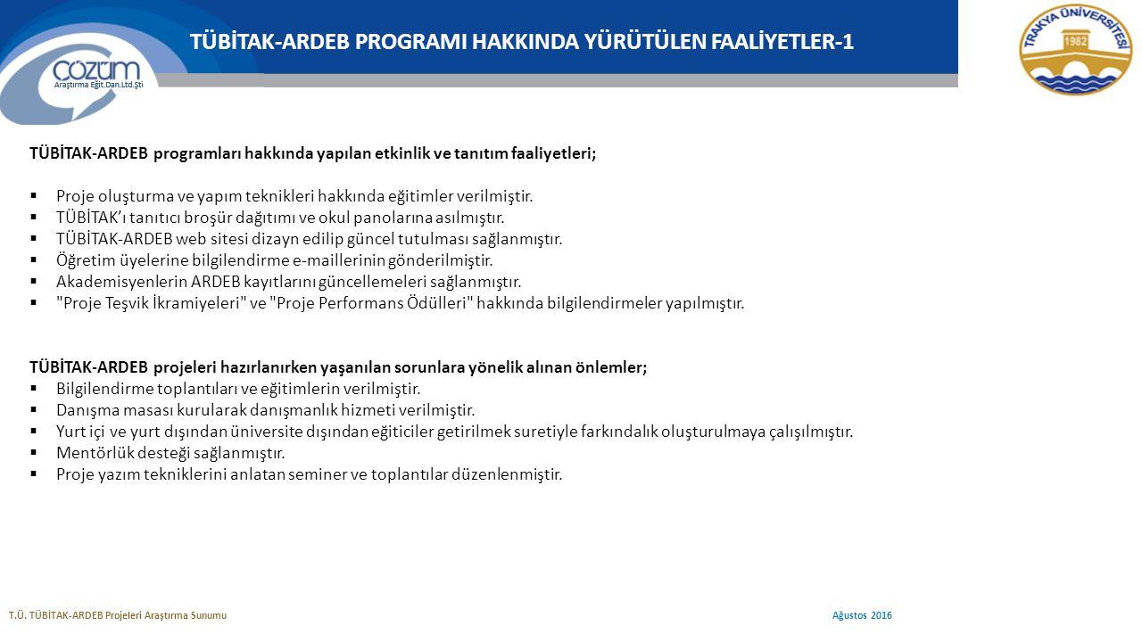TÜBİTAK-ARDEB PROGRAMI HAKKINDA YÜRÜTÜLEN FAALİYETLER-1 T.Ü.