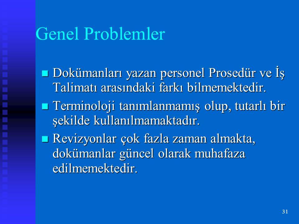 31 Genel Problemler Dokümanları yazan personel Prosedür ve İş Talimatı arasındaki farkı bilmemektedir.