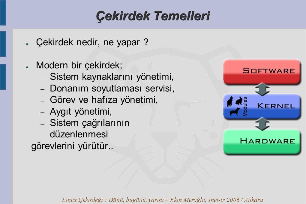 Linux Çekirdeği : Dünü, bugünü, yarını – Ekin Meroğlu, Inet-tr 2006 / Ankara Çekirdek Temelleri ● Çekirdek nedir, ne yapar .