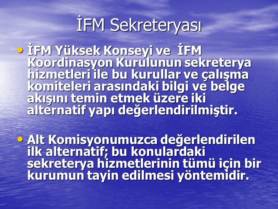 İFM Sekreteryası İFM Yüksek Konseyi ve İFM Koordinasyon Kurulunun sekreterya hizmetleri ile bu kurullar ve çalışma komiteleri arasındaki bilgi ve belge akışını temin etmek üzere iki alternatif yapı değerlendirilmiştir.