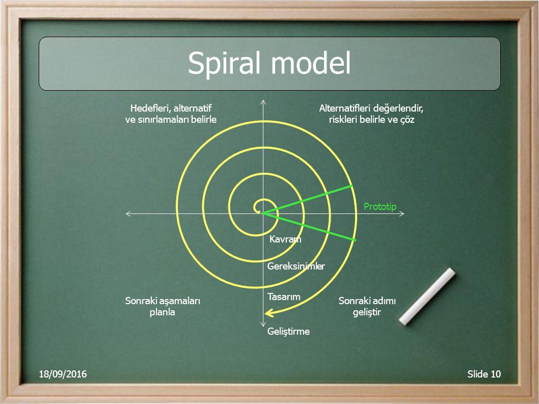 18/09/2016Slide 10 Spiral model Sonraki aşamaları planla Hedefleri, alternatif ve sınırlamaları belirle Alternatifleri değerlendir, riskleri belirle ve çöz Sonraki adımı geliştir Prototip Kavram Gereksinimler Tasarım Geliştirme