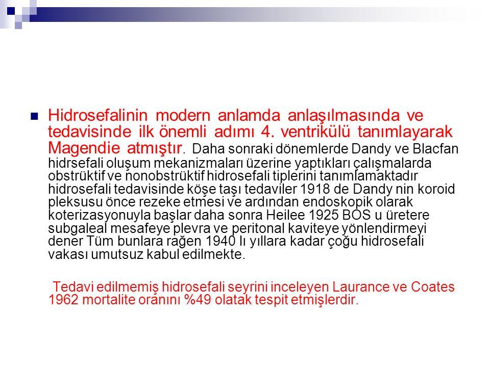 Hidrosefalinin modern anlamda anlaşılmasında ve tedavisinde ilk önemli adımı 4.