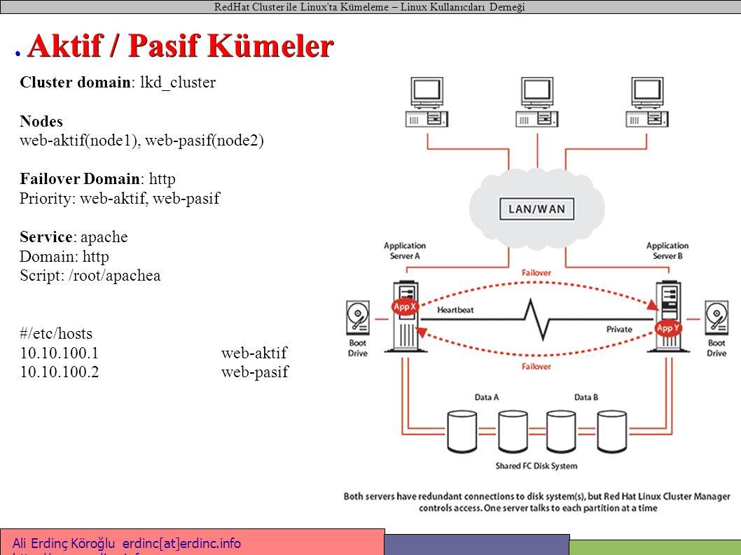 RedHat Cluster ile Linux'ta Kümeleme – Linux Kullanıcıları Derneği ● Aktif / Pasif Kümeler Ali Erdinç Köroğlu erdinc[at]erdinc.info http://www.erdinc.