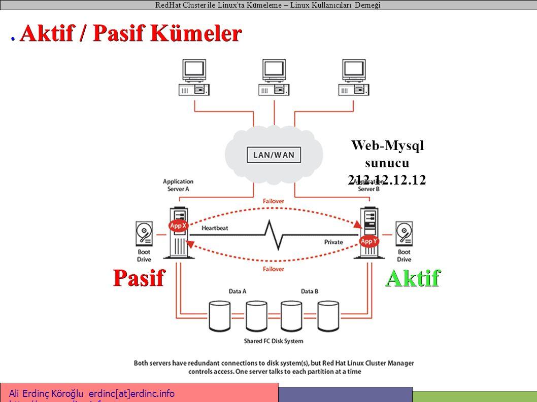 RedHat Cluster ile Linux'ta Kümeleme – Linux Kullanıcıları Derneği Ali Erdinç Köroğlu erdinc[at]erdinc.info http://www.erdinc.info http://www.erdinc.i