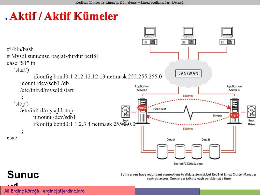 Sunuc u1 RedHat Cluster ile Linux'ta Kümeleme – Linux Kullanıcıları Derneği Ali Erdinç Köroğlu erdinc[at]erdinc.info http://www.erdinc.info http://www