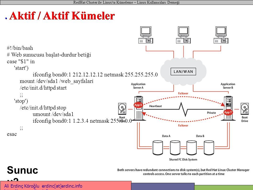 Sunuc u2 RedHat Cluster ile Linux'ta Kümeleme – Linux Kullanıcıları Derneği Ali Erdinç Köroğlu erdinc[at]erdinc.info http://www.erdinc.info http://www