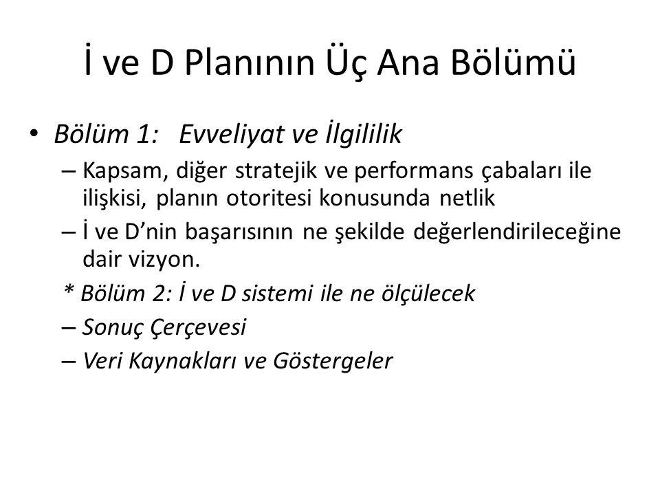 İ ve D Planının Üç Ana Bölümü Bölüm 1: Evveliyat ve İlgililik – Kapsam, diğer stratejik ve performans çabaları ile ilişkisi, planın otoritesi konusunda netlik – İ ve D'nin başarısının ne şekilde değerlendirileceğine dair vizyon.