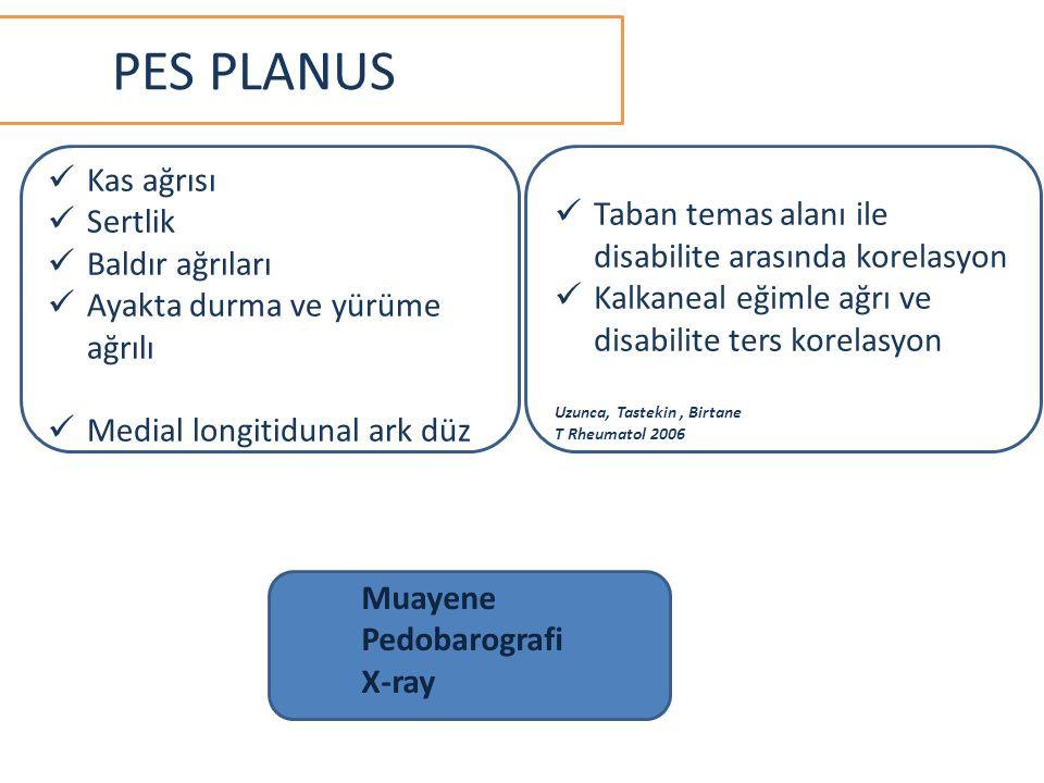 Muayene Pedobarografi X-ray Taban temas alanı ile disabilite arasında korelasyon Kalkaneal eğimle ağrı ve disabilite ters korelasyon Uzunca, Tastekin,