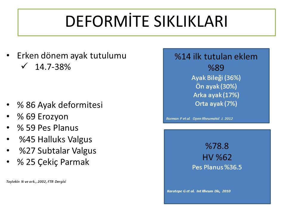 DEFORMİTE SIKLIKLARI %14 ilk tutulan eklem %89 Ayak Bileği (36%) Ön ayak (30%) Arka ayak (17%) Orta ayak (7%) Borman P et al. Open Rheumatol J. 2012 %