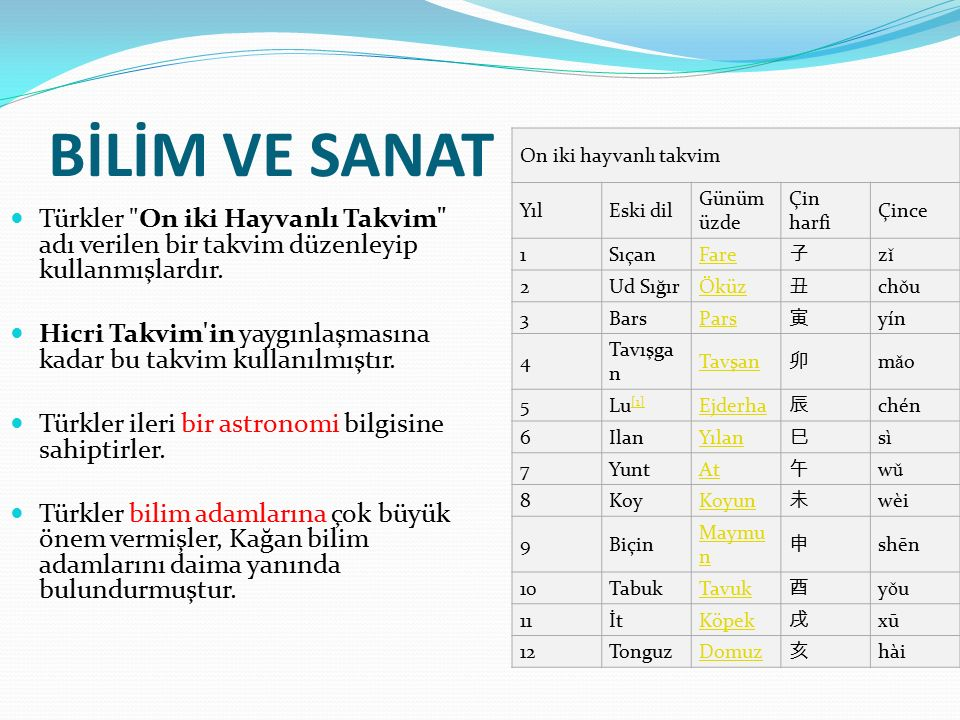 BİLİM VE SANAT Türkler On iki Hayvanlı Takvim adı verilen bir takvim düzenleyip kullanmışlardır.