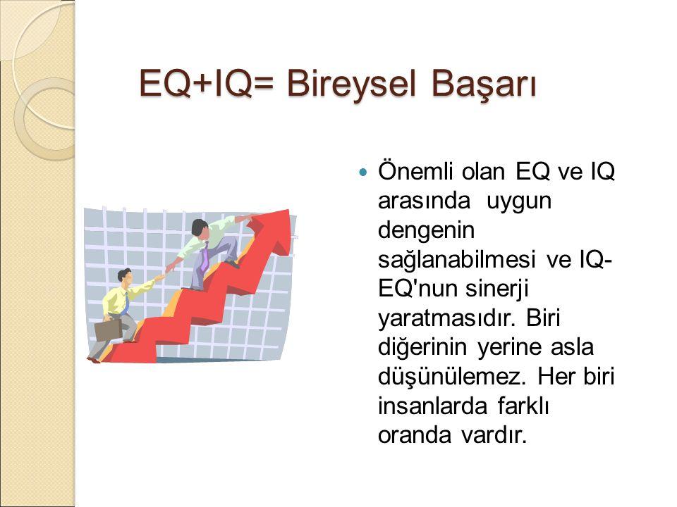 EQ+IQ= Bireysel Başarı Önemli olan EQ ve IQ arasında uygun dengenin sağlanabilmesi ve IQ- EQ nun sinerji yaratmasıdır.